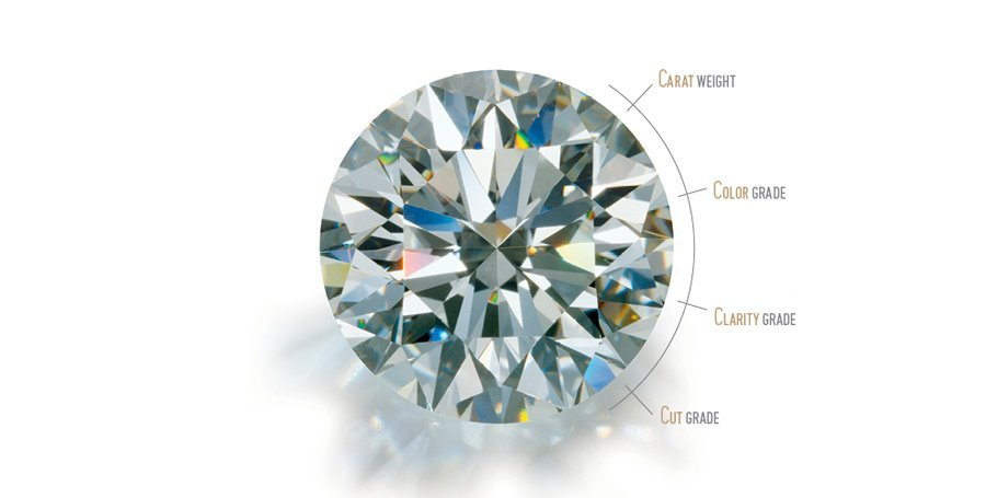 Chilton's Antiques History of Diamonds